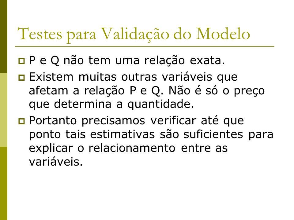 Testes para Validação do Modelo P e Q não tem uma relação exata. Existem muitas outras variáveis que afetam a relação P e Q. Não é só o preço que dete