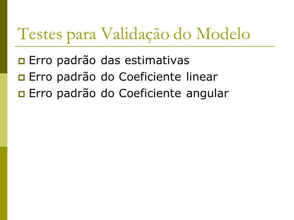 Testes para Validação do Modelo Erro padrão das estimativas Erro padrão do Coeficiente linear Erro padrão do Coeficiente angular