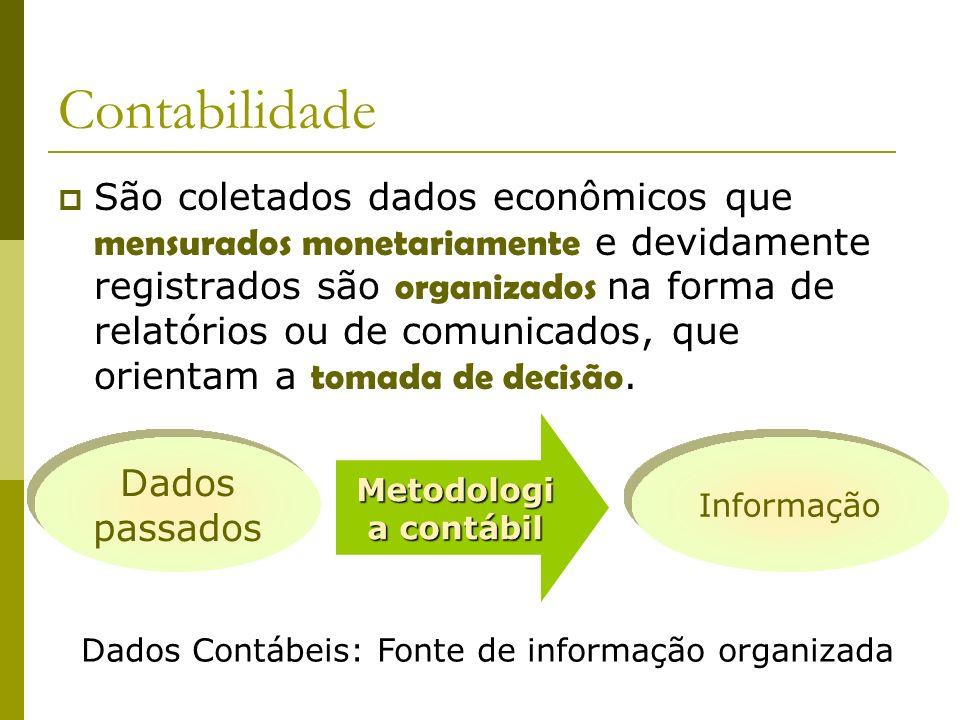 Contabilidade São coletados dados econômicos que mensurados monetariamente e devidamente registrados são organizados na forma de relatórios ou de comu