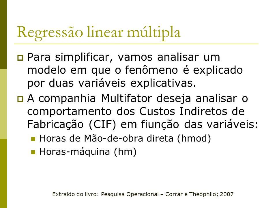 Regressão linear múltipla Para simplificar, vamos analisar um modelo em que o fenômeno é explicado por duas variáveis explicativas. A companhia Multif