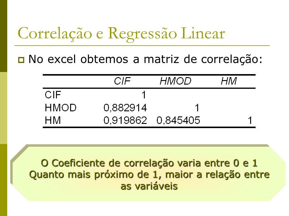 Correlação e Regressão Linear No excel obtemos a matriz de correlação: O Coeficiente de correlação varia entre 0 e 1 Quanto mais próximo de 1, maior a
