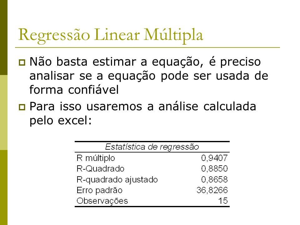 Regressão Linear Múltipla Não basta estimar a equação, é preciso analisar se a equação pode ser usada de forma confiável Para isso usaremos a análise