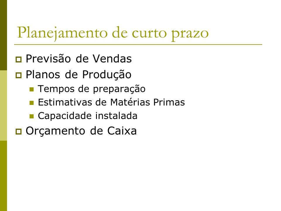 Planejamento de longo prazo Projeção do lucro Projeção do Balanço Patrimonial Projeção da Situação Patrimonial da Empresa no futuro