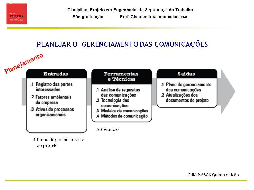 Disciplina: Projeto em Engenharia de Segurança do Trabalho Pós-graduação - Prof. Claudemir Vasconcelos, PMP PLANEJAR O GERENCIAMENTO DAS COMUNICA Ç ÕE