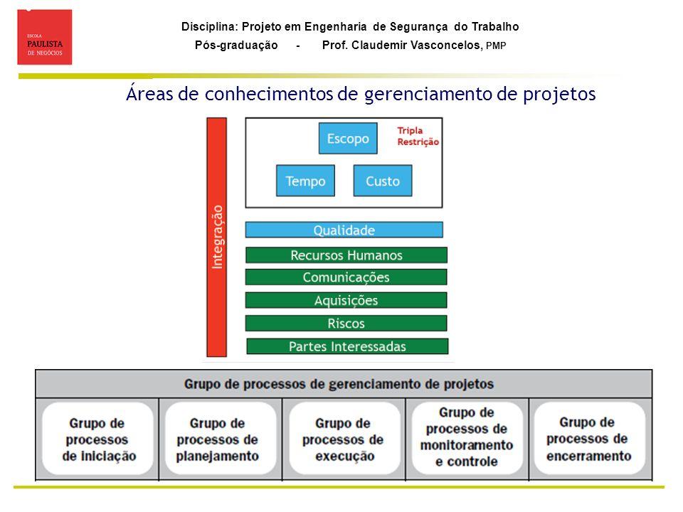 Disciplina: Projeto em Engenharia de Segurança do Trabalho Pós-graduação - Prof. Claudemir Vasconcelos, PMP Áreas de conhecimentos de gerenciamento de