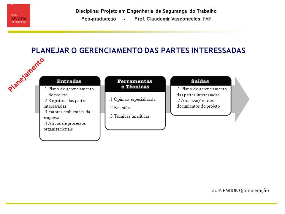 Disciplina: Projeto em Engenharia de Segurança do Trabalho Pós-graduação - Prof. Claudemir Vasconcelos, PMP PLANEJAR O GERENCIAMENTO DAS PARTES INTERE