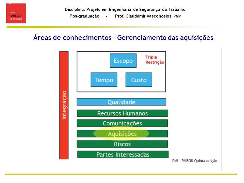Disciplina: Projeto em Engenharia de Segurança do Trabalho Pós-graduação - Prof. Claudemir Vasconcelos, PMP Áreas de conhecimentos - Gerenciamento das