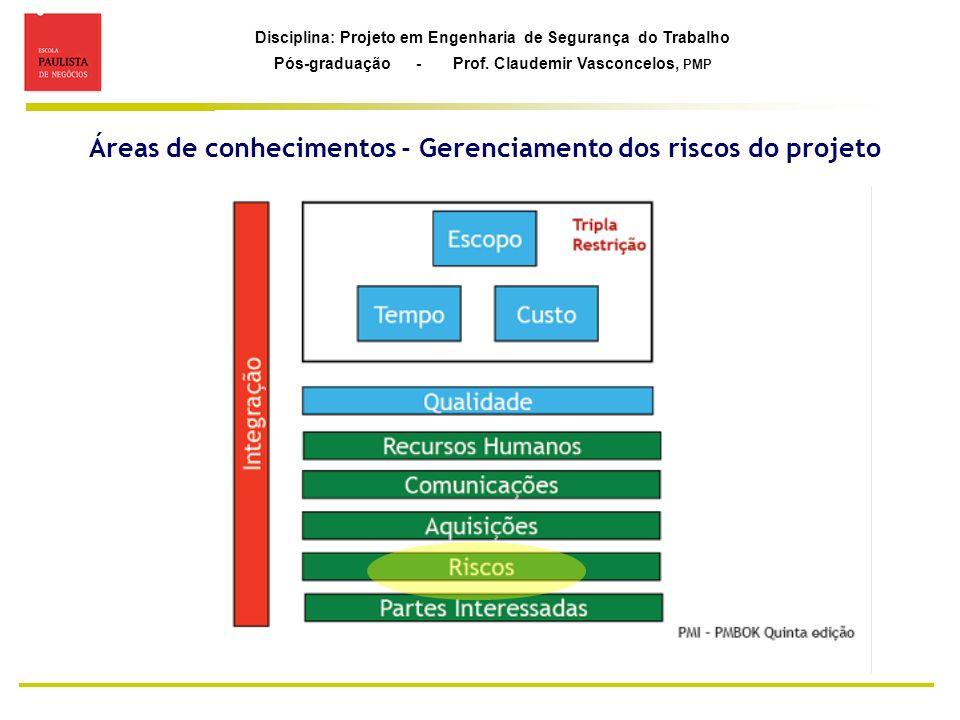 Disciplina: Projeto em Engenharia de Segurança do Trabalho Pós-graduação - Prof. Claudemir Vasconcelos, PMP Áreas de conhecimentos - Gerenciamento dos