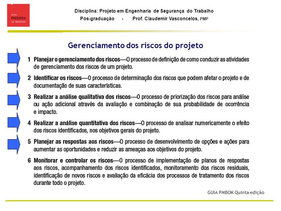 Disciplina: Projeto em Engenharia de Segurança do Trabalho Pós-graduação - Prof. Claudemir Vasconcelos, PMP Gerenciamento dos riscos do projeto GUIA P