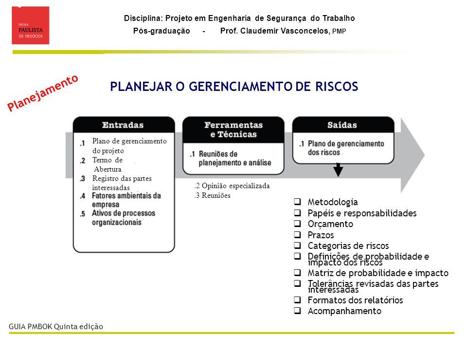 Disciplina: Projeto em Engenharia de Segurança do Trabalho Pós-graduação - Prof. Claudemir Vasconcelos, PMP PLANEJAR O GERENCIAMENTO DE RISCOS Planeja
