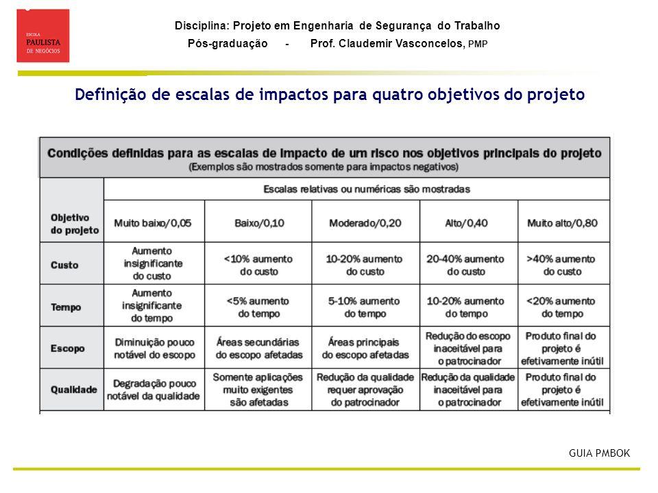 Disciplina: Projeto em Engenharia de Segurança do Trabalho Pós-graduação - Prof. Claudemir Vasconcelos, PMP Definição de escalas de impactos para quat