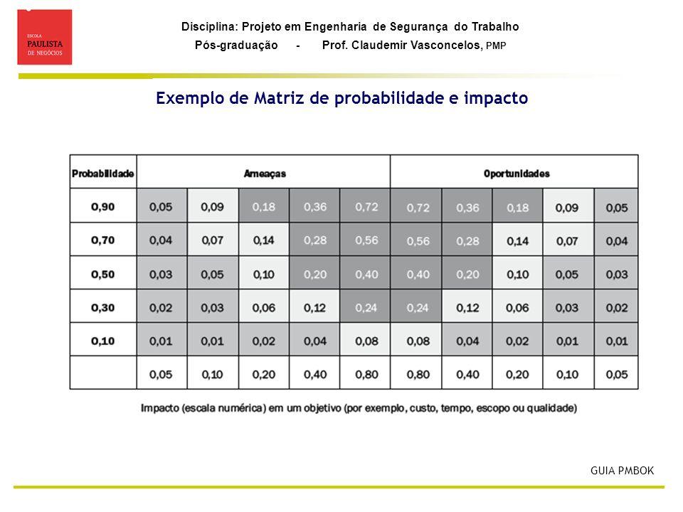 Disciplina: Projeto em Engenharia de Segurança do Trabalho Pós-graduação - Prof. Claudemir Vasconcelos, PMP Exemplo de Matriz de probabilidade e impac
