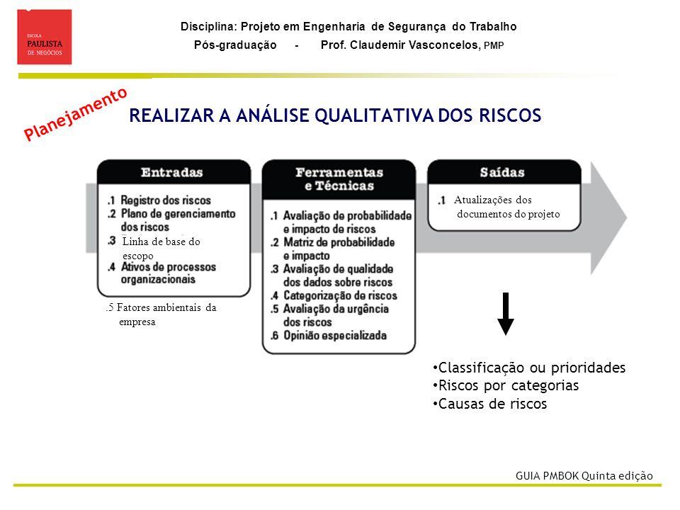 Disciplina: Projeto em Engenharia de Segurança do Trabalho Pós-graduação - Prof. Claudemir Vasconcelos, PMP REALIZAR A ANÁLISE QUALITATIVA DOS RISCOS