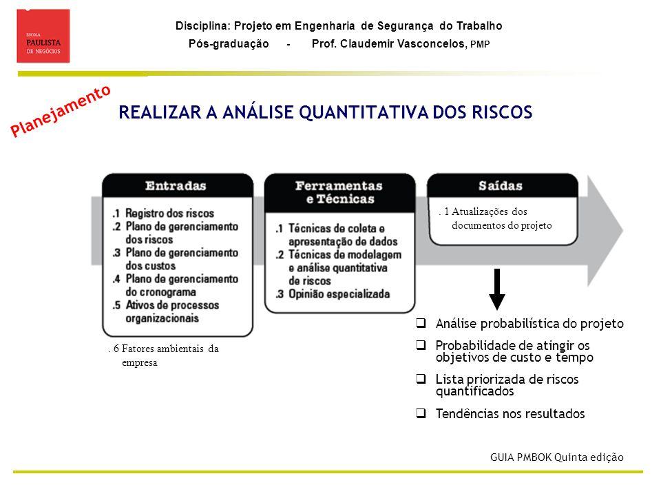 Disciplina: Projeto em Engenharia de Segurança do Trabalho Pós-graduação - Prof. Claudemir Vasconcelos, PMP REALIZAR A ANÁLISE QUANTITATIVA DOS RISCOS