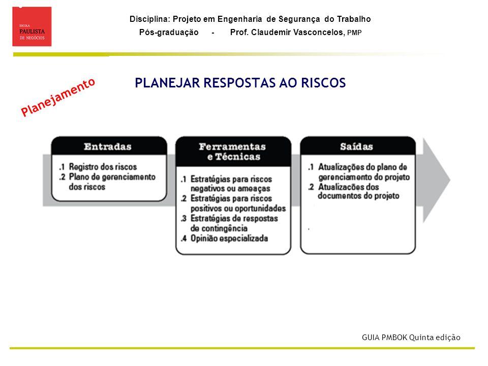 Disciplina: Projeto em Engenharia de Segurança do Trabalho Pós-graduação - Prof. Claudemir Vasconcelos, PMP PLANEJAR RESPOSTAS AO RISCOS Planejamento