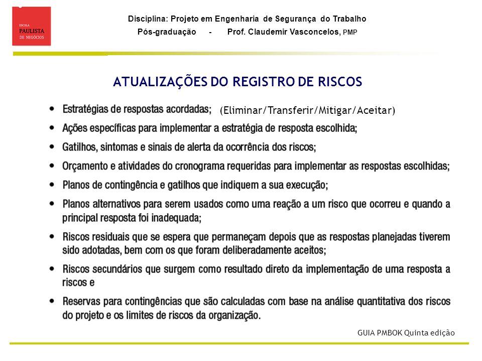 Disciplina: Projeto em Engenharia de Segurança do Trabalho Pós-graduação - Prof. Claudemir Vasconcelos, PMP ATUALIZAÇÕES DO REGISTRO DE RISCOS (Elimin