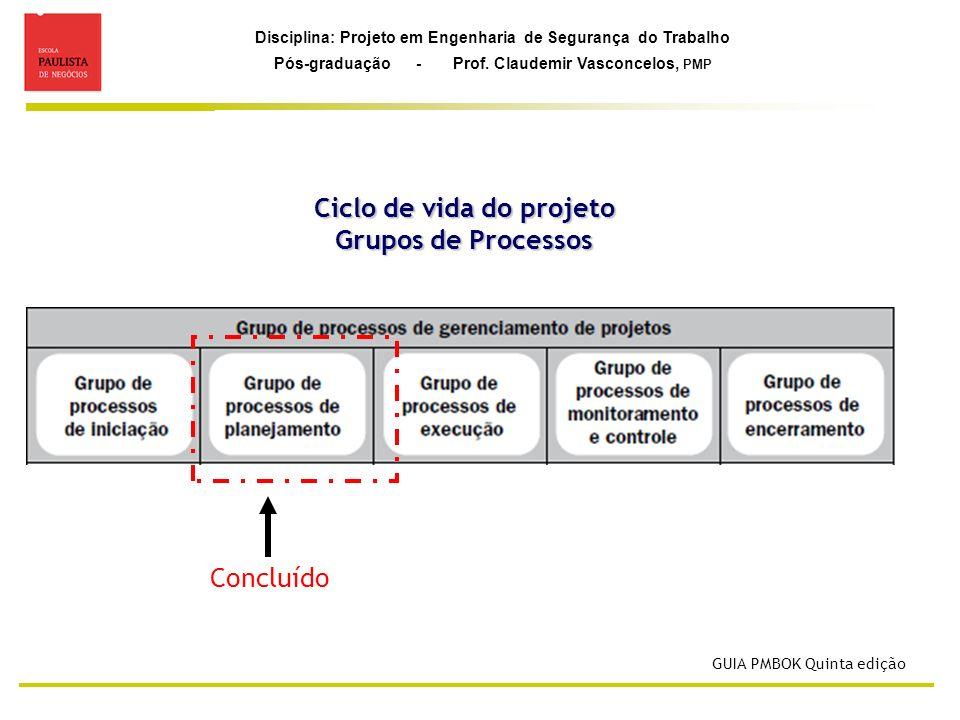 Disciplina: Projeto em Engenharia de Segurança do Trabalho Pós-graduação - Prof. Claudemir Vasconcelos, PMP Ciclo de vida do projeto Grupos de Process