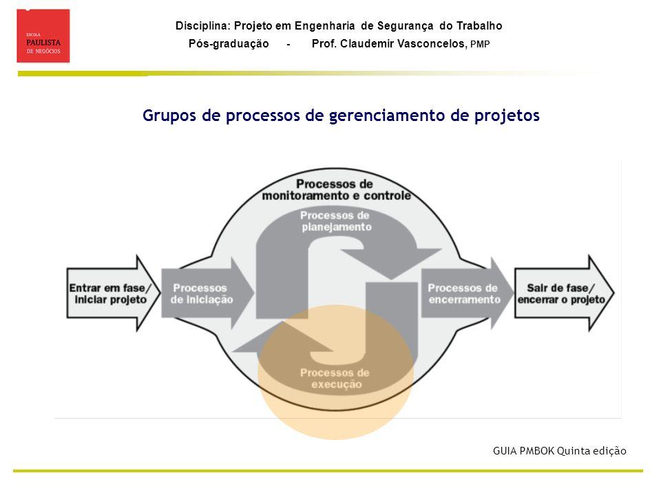 Disciplina: Projeto em Engenharia de Segurança do Trabalho Pós-graduação - Prof. Claudemir Vasconcelos, PMP Grupos de processos de gerenciamento de pr