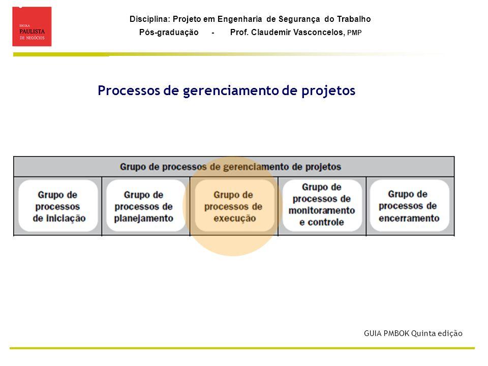 Disciplina: Projeto em Engenharia de Segurança do Trabalho Pós-graduação - Prof. Claudemir Vasconcelos, PMP Processos de gerenciamento de projetos GUI