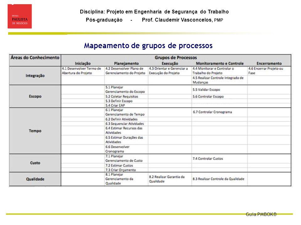 Disciplina: Projeto em Engenharia de Segurança do Trabalho Pós-graduação - Prof. Claudemir Vasconcelos, PMP GUIA PMBOK Quinta edição Mapeamento de gru
