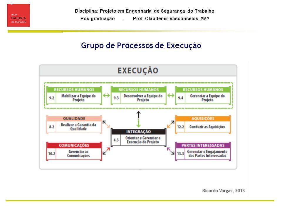 Disciplina: Projeto em Engenharia de Segurança do Trabalho Pós-graduação - Prof. Claudemir Vasconcelos, PMP Grupo de Processos de Execução