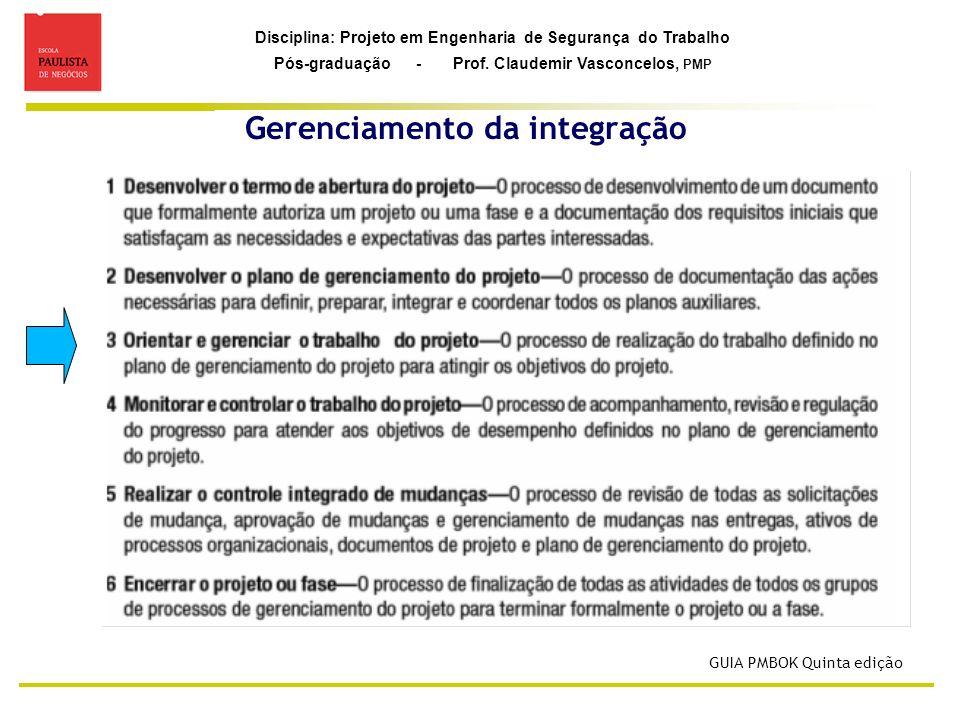 Disciplina: Projeto em Engenharia de Segurança do Trabalho Pós-graduação - Prof. Claudemir Vasconcelos, PMP Gerenciamento da integração GUIA PMBOK Qui