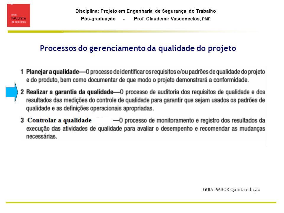 Disciplina: Projeto em Engenharia de Segurança do Trabalho Pós-graduação - Prof. Claudemir Vasconcelos, PMP Processos do gerenciamento da qualidade do