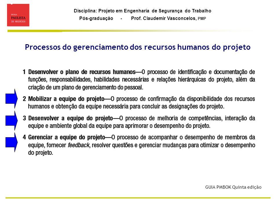 Disciplina: Projeto em Engenharia de Segurança do Trabalho Pós-graduação - Prof. Claudemir Vasconcelos, PMP Processos do gerenciamento dos recursos hu
