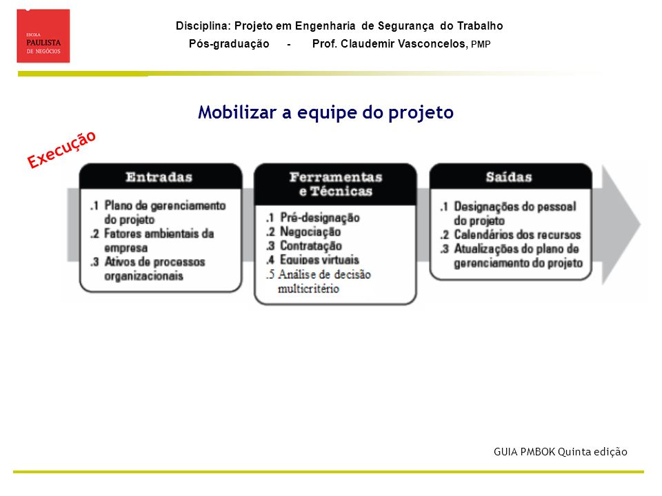 Disciplina: Projeto em Engenharia de Segurança do Trabalho Pós-graduação - Prof. Claudemir Vasconcelos, PMP Mobilizar a equipe do projeto GUIA PMBOK Q