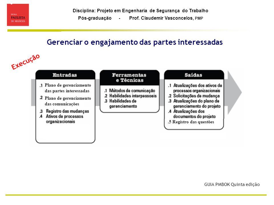Disciplina: Projeto em Engenharia de Segurança do Trabalho Pós-graduação - Prof. Claudemir Vasconcelos, PMP GUIA PMBOK Quinta edição Plano de gerencia