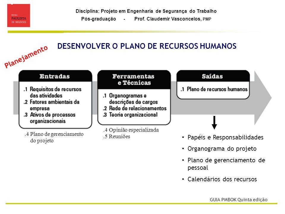 Disciplina: Projeto em Engenharia de Segurança do Trabalho Pós-graduação - Prof. Claudemir Vasconcelos, PMP DESENVOLVER O PLANO DE RECURSOS HUMANOS Pl