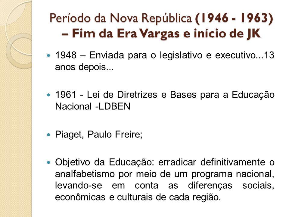 Período da Nova República (1946 - 1963) – Fim da Era Vargas e início de JK 1948 – Enviada para o legislativo e executivo...13 anos depois... 1961 - Le