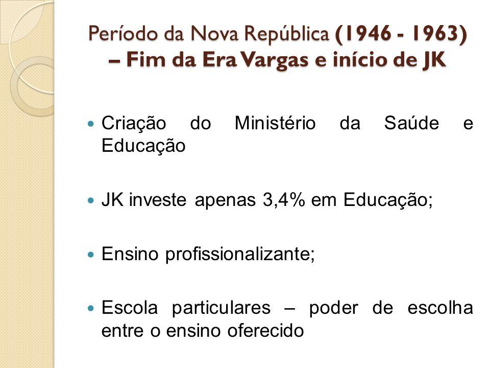 Período mais fértil da Educação no Brasil Em 1950, em Salvador, no estado da Bahia, Anísio Teixeira inaugura o Centro Popular de Educação (Centro Educacional Carneiro Ribeiro), dando início a sua idéia de escola-classe e escola-parque; Em 1952, em Fortaleza, estado do Ceará, o educador Lauro de Oliveira Lima inicia uma didática baseada nas teorias científicas de Jean Piaget: o Método Psicogenético; Em 1953, a educação passa a ser administrada por um Ministério próprio: o Ministério da Educação e Cultura; em 1961, tem início uma campanha de alfabetização, cuja didática, criada pelo pernambucano Paulo Freire, propunha alfabetizar em 40 horas adultos analfabetos.