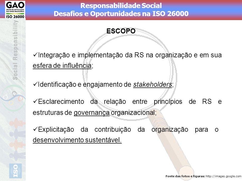 Responsabilidade Social Desafios e Oportunidades na ISO 26000 Fonte das fotos e figuras: http://images.google.com Integração e implementação da RS na