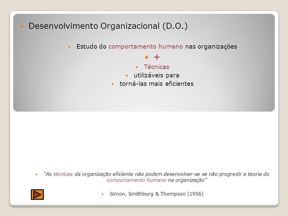 Desenvolvimento Organizacional (D.O.) Estudo do comportamento humano nas organizações + Técnicas utilizáveis para torná-las mais eficientes As técnica