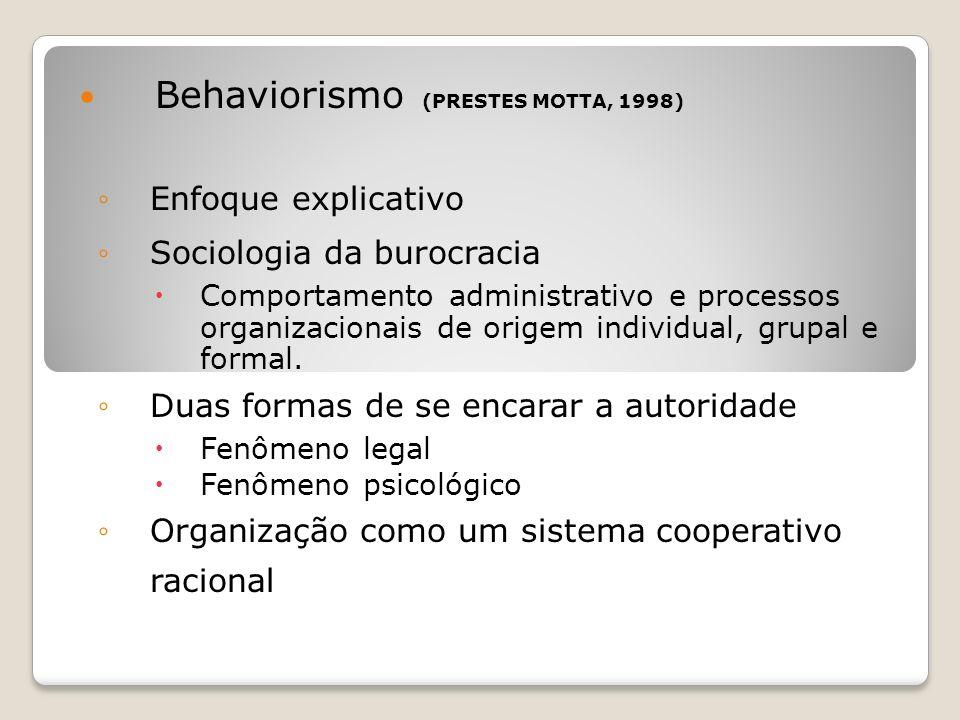 Behaviorismo (PRESTES MOTTA, 1998) Enfoque explicativo Sociologia da burocracia Comportamento administrativo e processos organizacionais de origem ind
