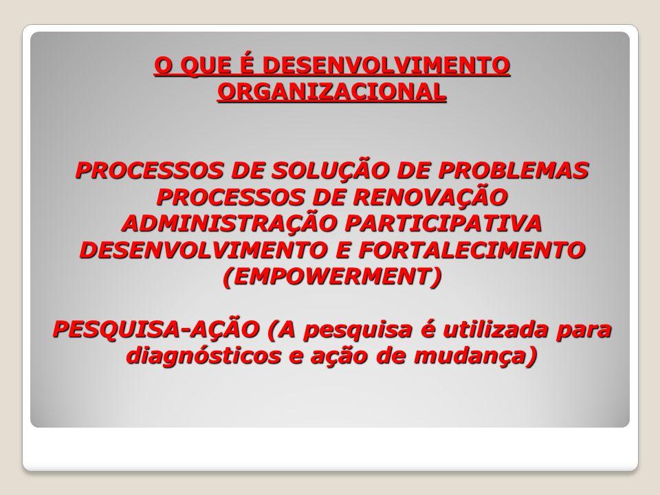 O QUE É DESENVOLVIMENTO ORGANIZACIONAL PROCESSOS DE SOLUÇÃO DE PROBLEMAS PROCESSOS DE RENOVAÇÃO ADMINISTRAÇÃO PARTICIPATIVA DESENVOLVIMENTO E FORTALEC