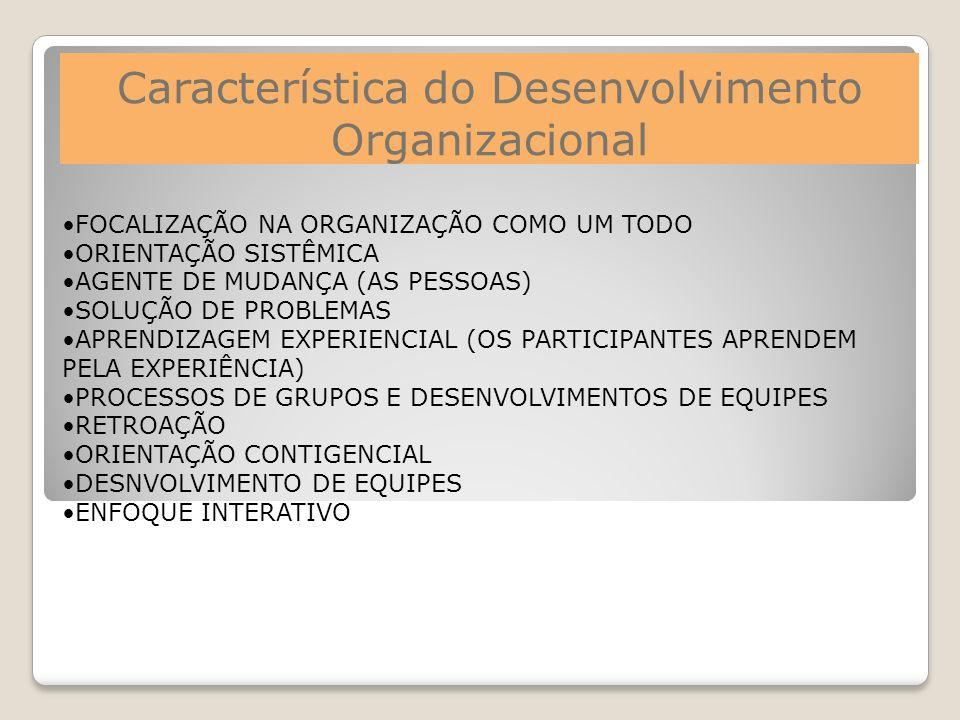 Característica do Desenvolvimento Organizacional FOCALIZAÇÃO NA ORGANIZAÇÃO COMO UM TODO ORIENTAÇÃO SISTÊMICA AGENTE DE MUDANÇA (AS PESSOAS) SOLUÇÃO D