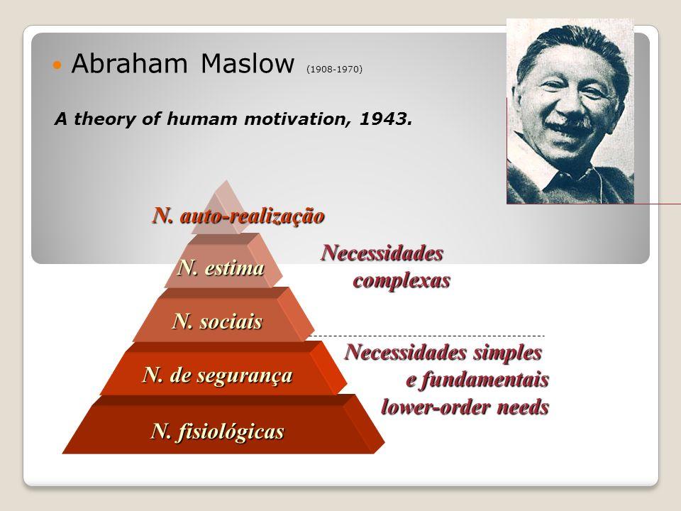 Abraham Maslow (1908-1970) N. fisiológicas N. de segurança N. sociais N. estima N. estima N. auto-realização A theory of humam motivation, 1943. Neces