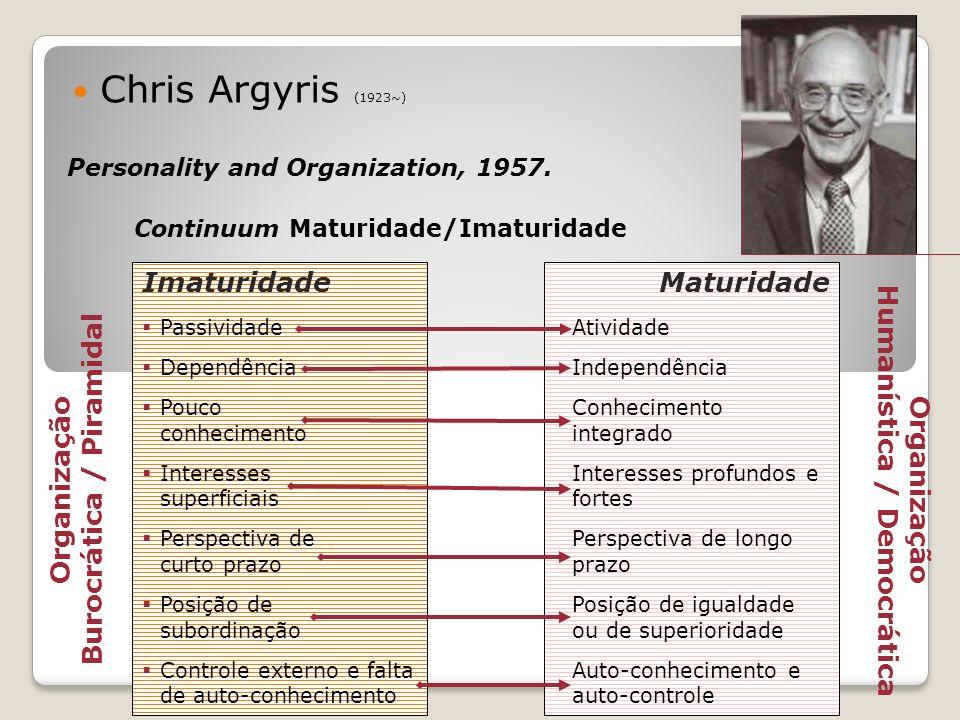 Chris Argyris (1923~) Personality and Organization, 1957. Imaturidade Passividade Dependência Pouco conhecimento Interesses superficiais Perspectiva d
