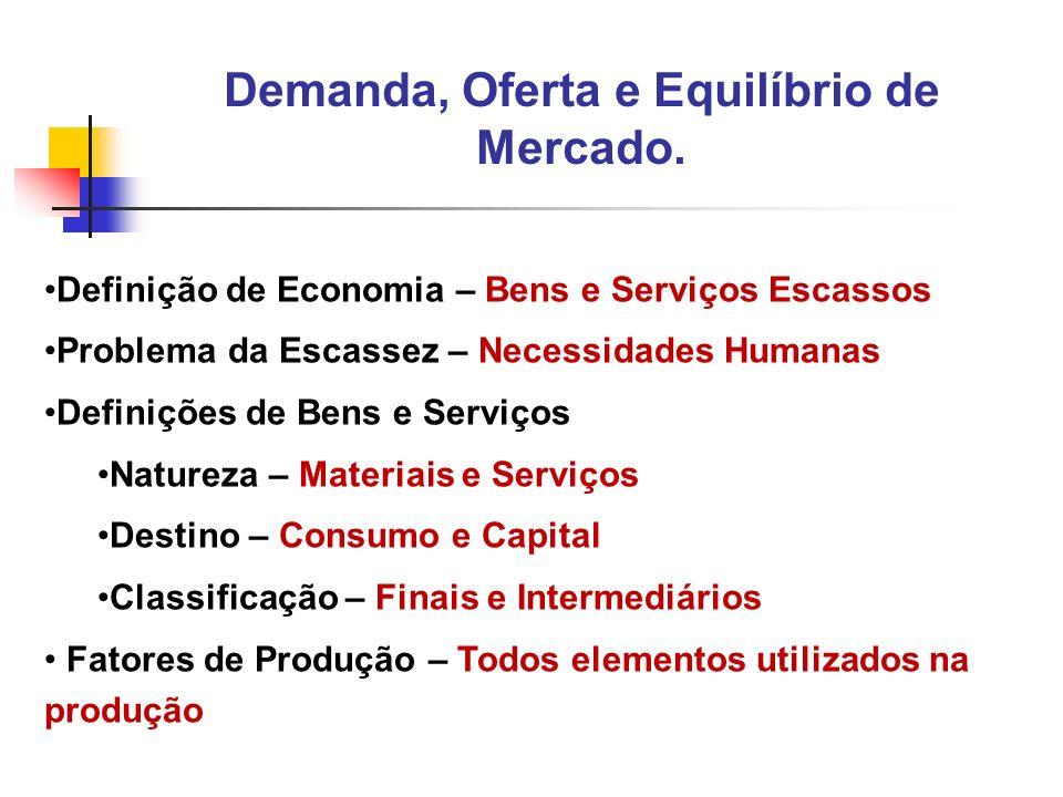 1 Definição de Economia – Bens e Serviços Escassos Problema da Escassez – Necessidades Humanas Definições de Bens e Serviços Natureza – Materiais e Se