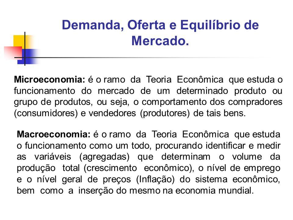 Microeconomia: é o ramo da Teoria Econômica que estuda o funcionamento do mercado de um determinado produto ou grupo de produtos, ou seja, o comportam
