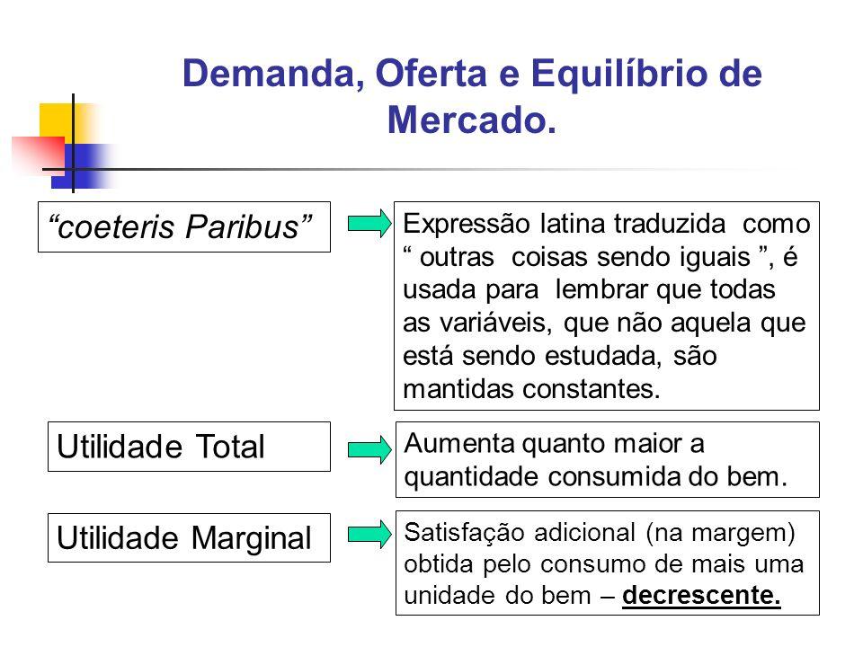 coeteris Paribus Expressão latina traduzida como outras coisas sendo iguais, é usada para lembrar que todas as variáveis, que não aquela que está send