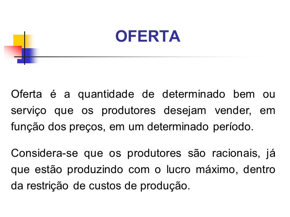OFERTA Oferta é a quantidade de determinado bem ou serviço que os produtores desejam vender, em função dos preços, em um determinado período. Consider