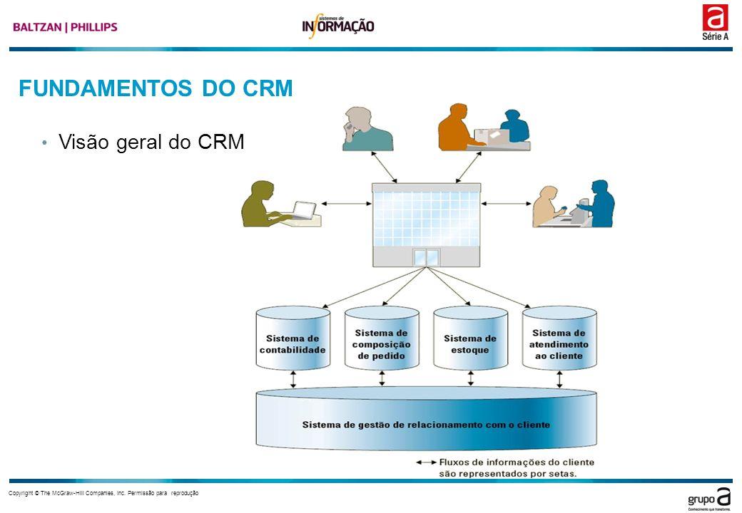 Copyright © The McGraw-Hill Companies, Inc. Permissão para reprodução FUNDAMENTOS DO CRM Visão geral do CRM