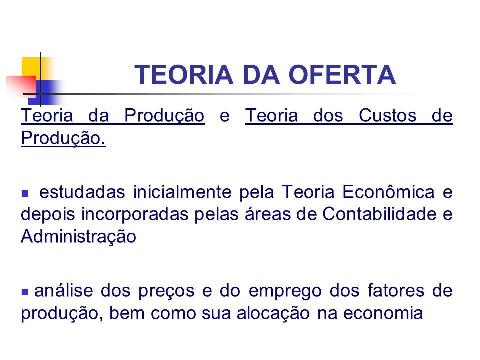 TEORIA DA OFERTA Teoria da Produção e Teoria dos Custos de Produção. estudadas inicialmente pela Teoria Econômica e depois incorporadas pelas áreas de