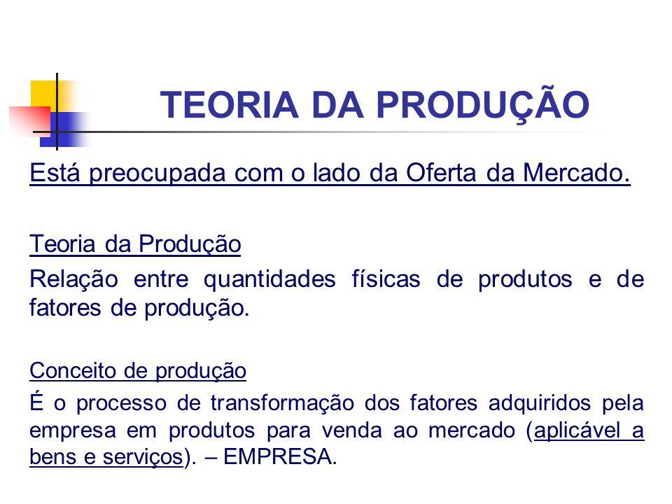 TEORIA DA PRODUÇÃO Está preocupada com o lado da Oferta da Mercado. Teoria da Produção Relação entre quantidades físicas de produtos e de fatores de p