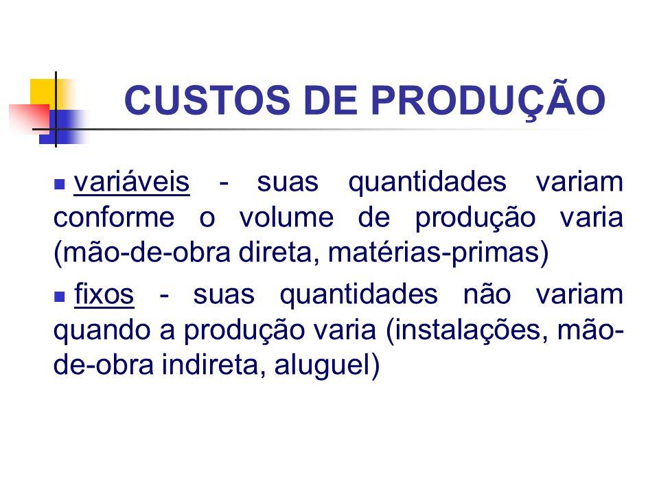 CUSTOS DE PRODUÇÃO variáveis - suas quantidades variam conforme o volume de produção varia (mão-de-obra direta, matérias-primas) fixos - suas quantida