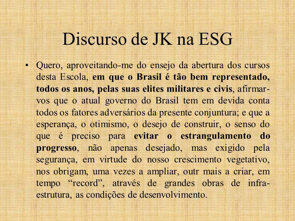 Discurso de JK na ESG Quero, aproveitando-me do ensejo da abertura dos cursos desta Escola, em que o Brasil é tão bem representado, todos os anos, pel