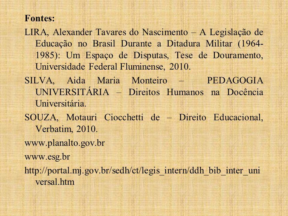 Fontes: LIRA, Alexander Tavares do Nascimento – A Legislação de Educação no Brasil Durante a Ditadura Militar (1964- 1985): Um Espaço de Disputas, Tes